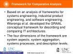 framework for comparative analysis
