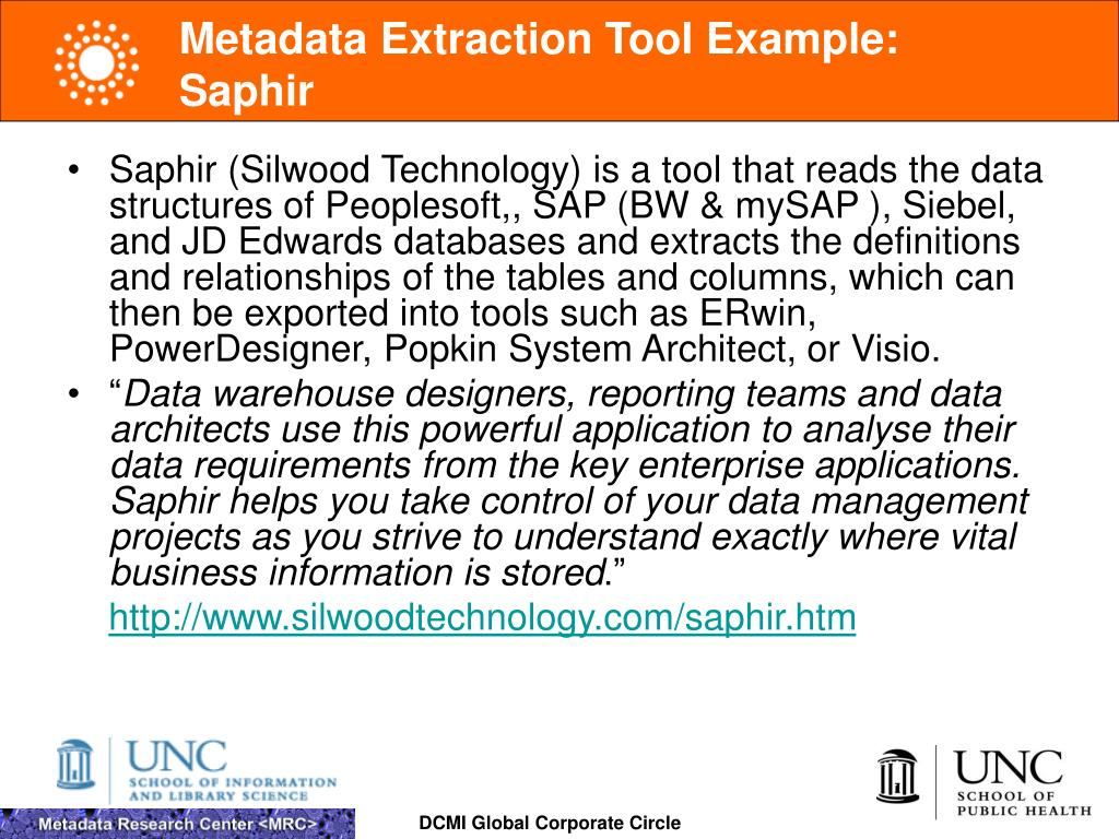 Metadata Extraction Tool Example: Saphir
