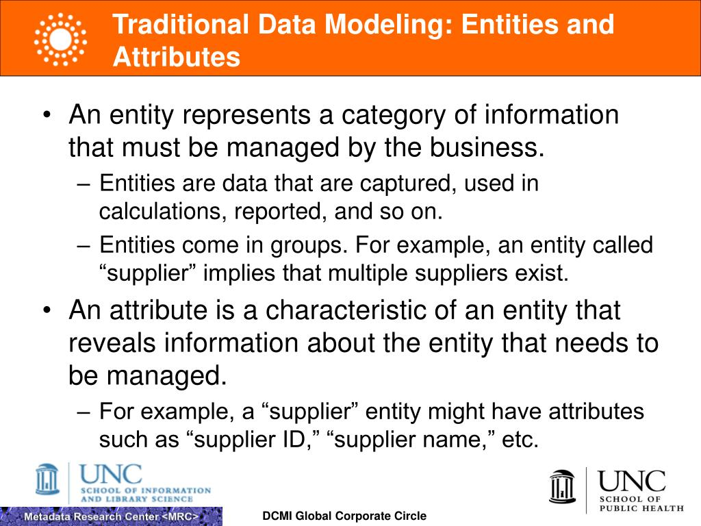 Traditional Data Modeling: Entities and Attributes