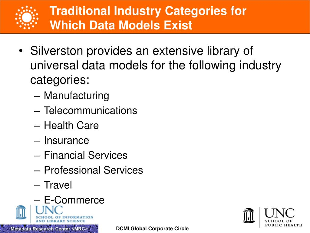 Traditional Industry Categories for Which Data Models Exist