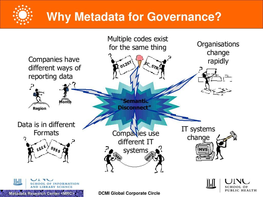 Why Metadata for Governance?