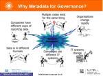 why metadata for governance