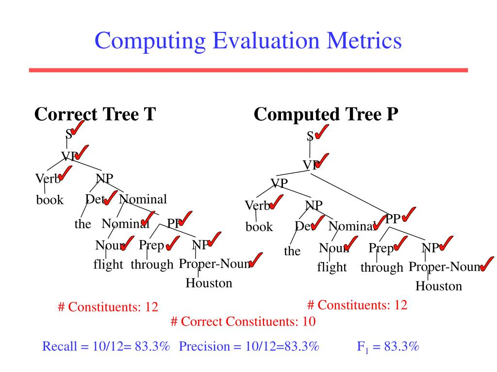Computing Evaluation Metrics