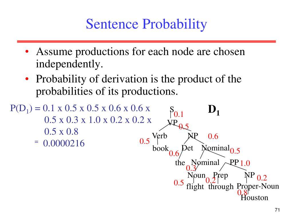 Sentence Probability