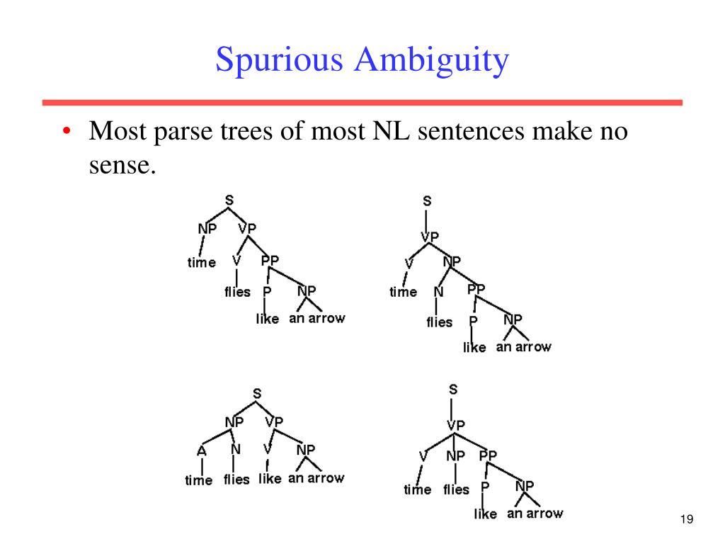 Spurious Ambiguity