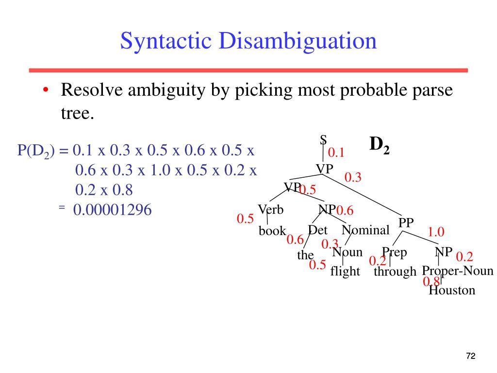Syntactic Disambiguation