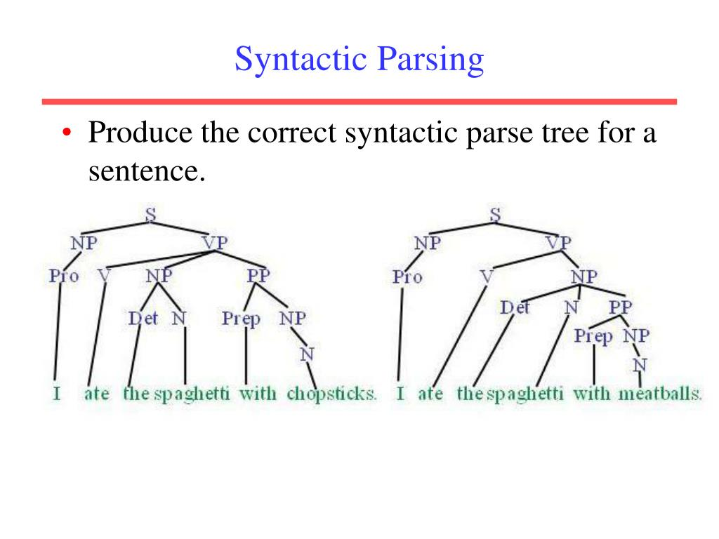 Syntactic Parsing