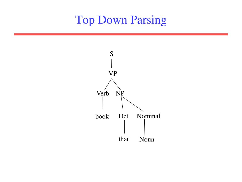 Top Down Parsing