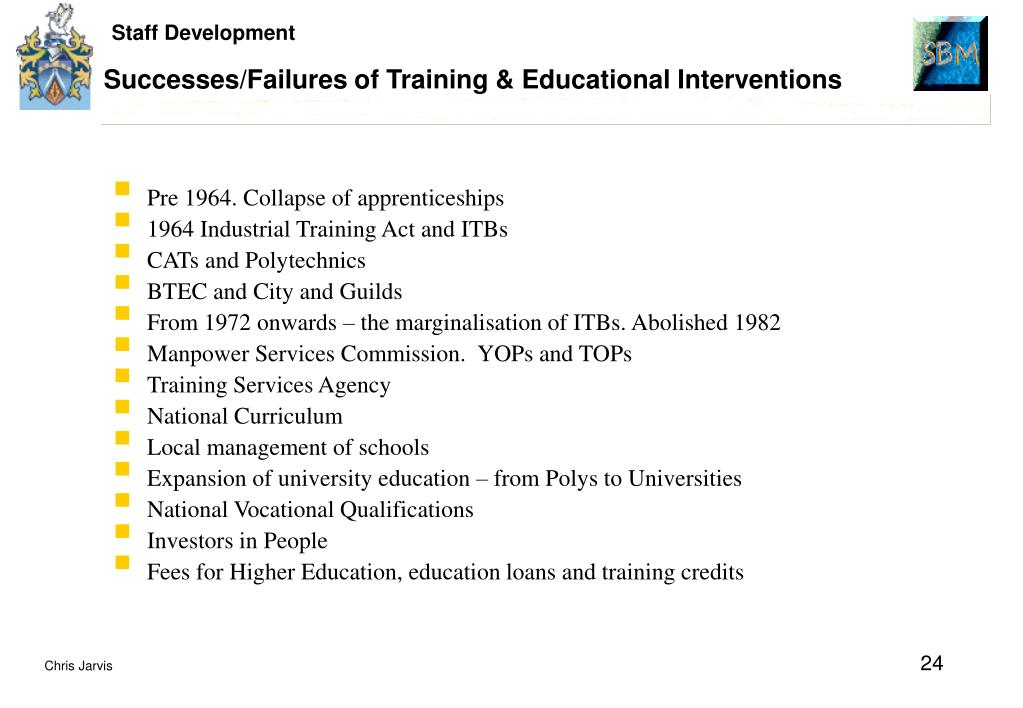 Successes/Failures of Training & Educational Interventions