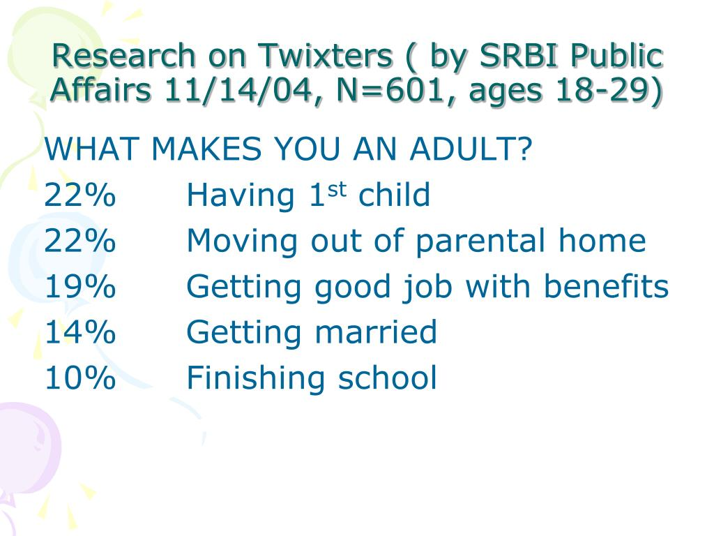 Research on Twixters ( by SRBI Public Affairs 11/14/04, N=601, ages 18-29)