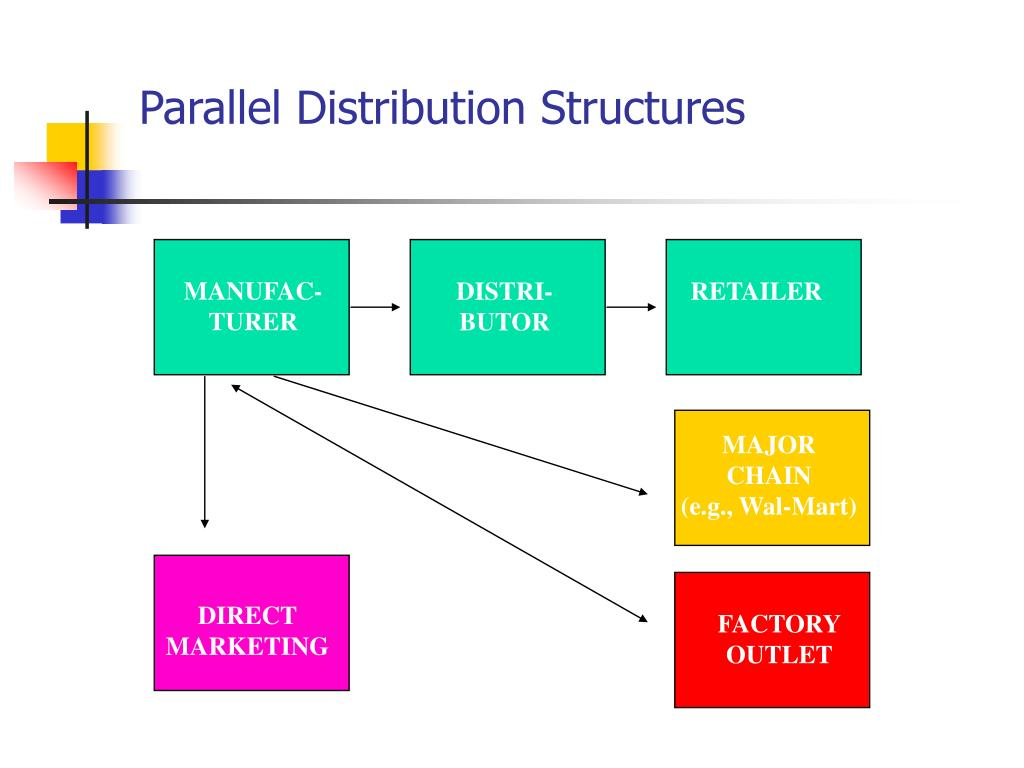 Parallel Distribution Structures