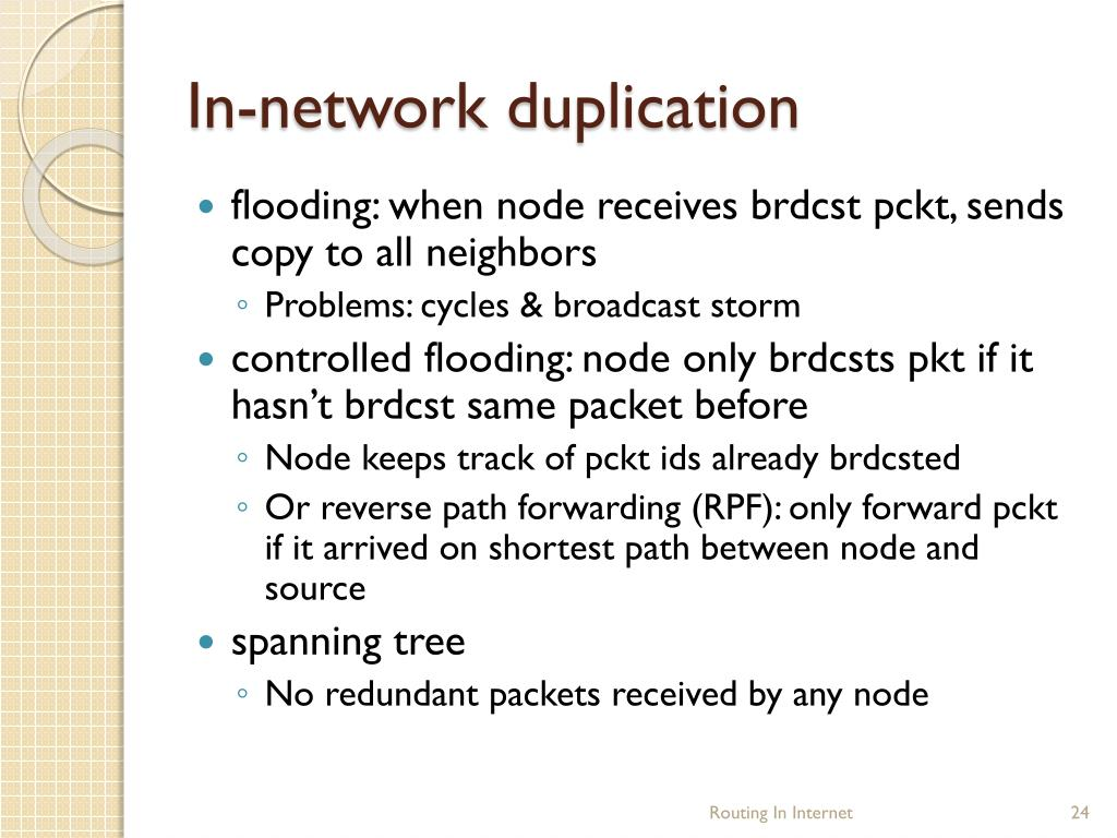 In-network duplication