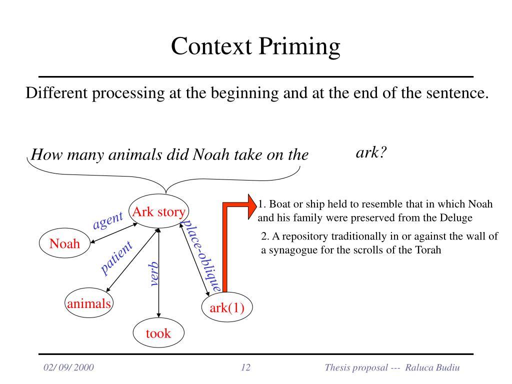 Context Priming