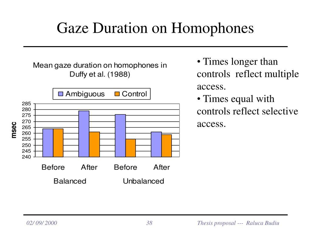 Gaze Duration on Homophones