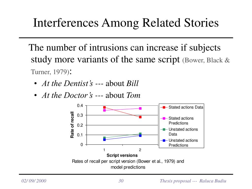 Interferences Among Related Stories