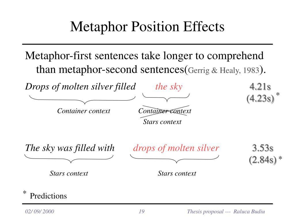 Metaphor Position Effects