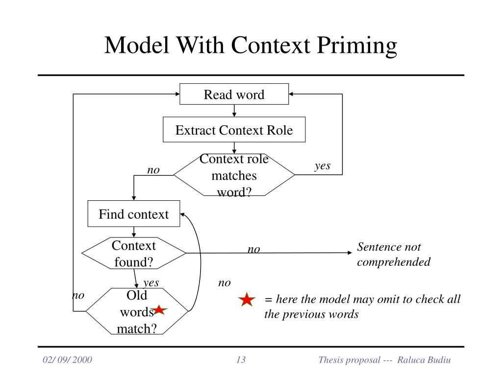 = here the model may omit to check all the previous words