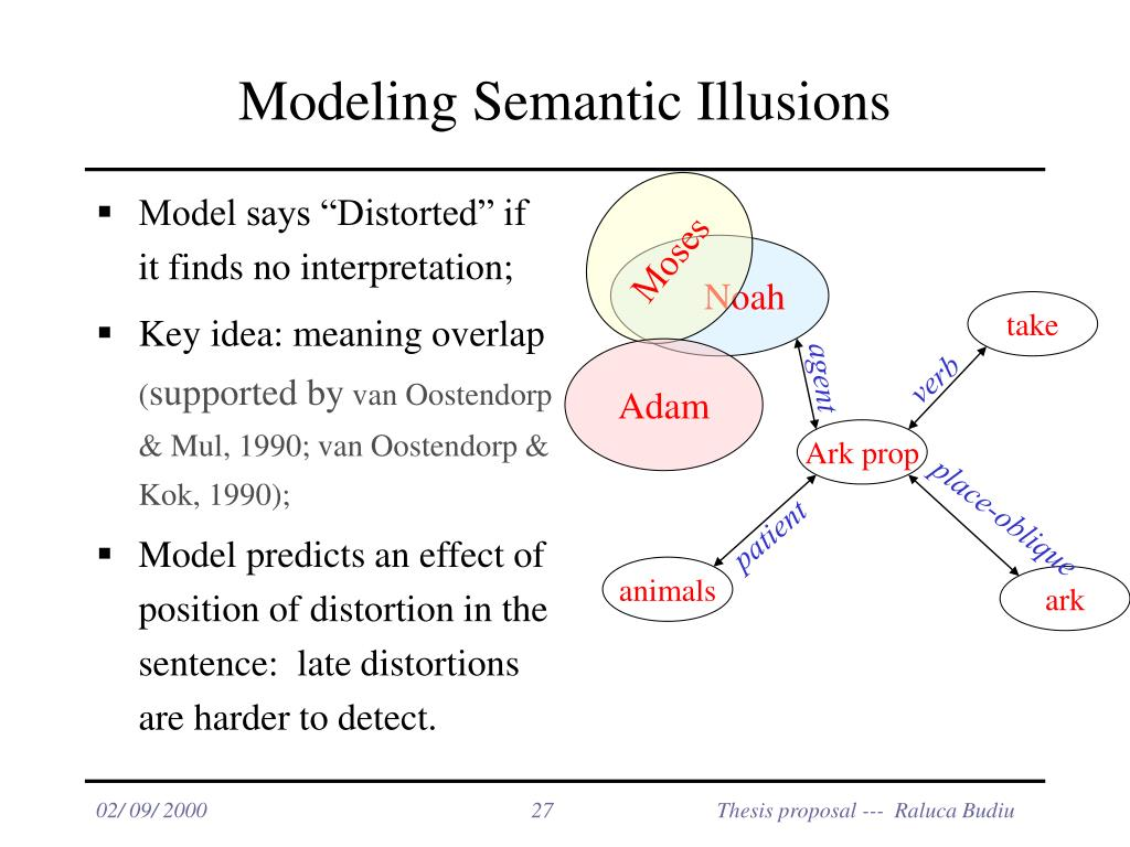 Modeling Semantic Illusions