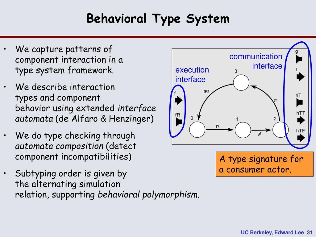 Behavioral Type System
