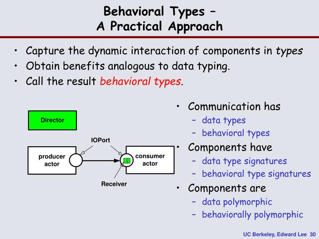 Behavioral Types –