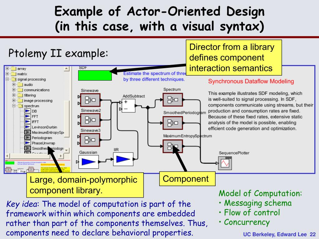 Example of Actor-Oriented Design