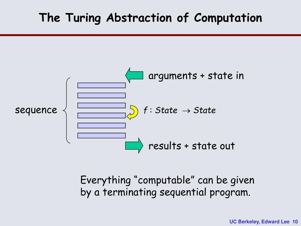 The Turing Abstraction of Computation