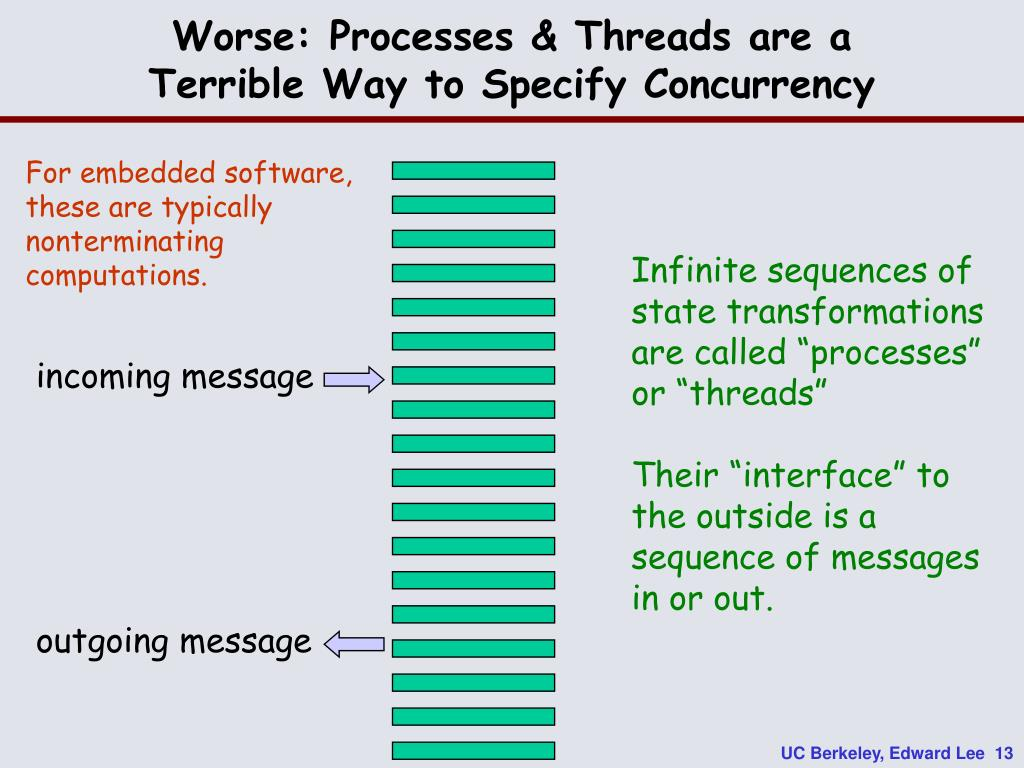 Worse: Processes & Threads are a Terrible Way to Specify Concurrency