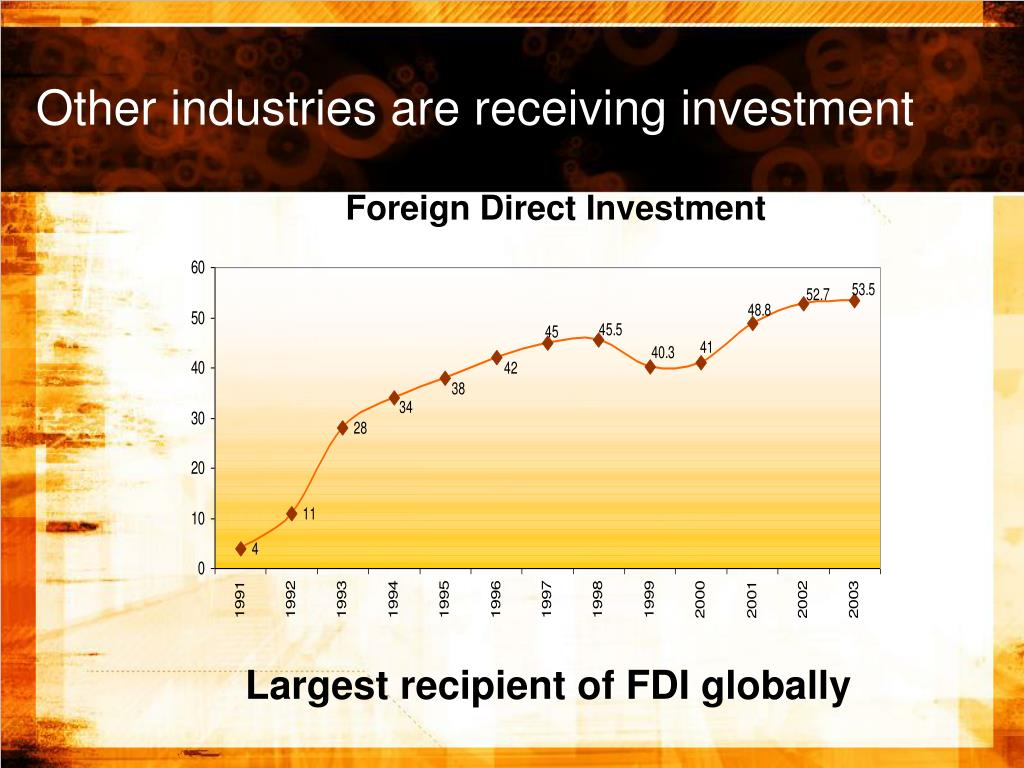 Other industries are receiving investment