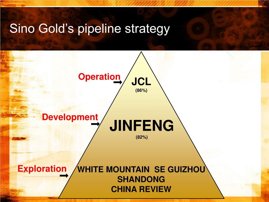 Sino Gold's pipeline strategy