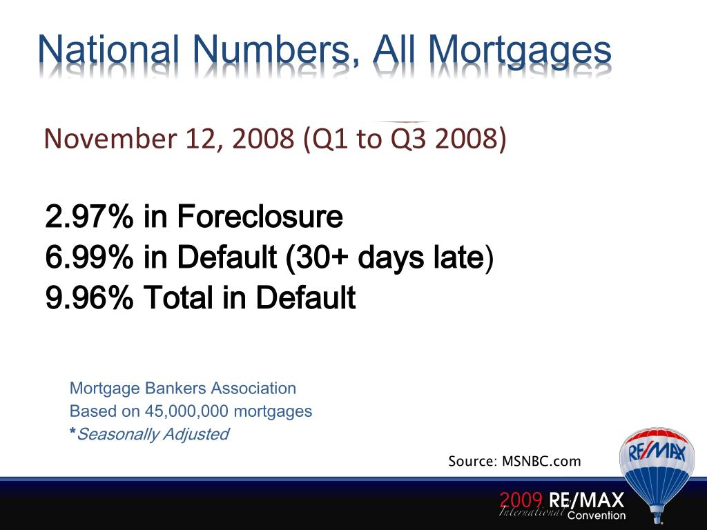 National Numbers, All Mortgages
