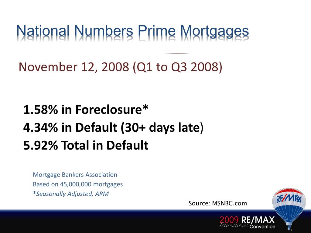 National Numbers Prime Mortgages