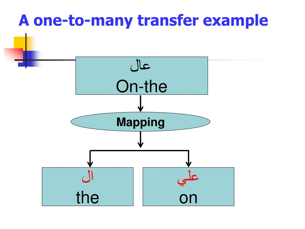 A one-to-many transfer example