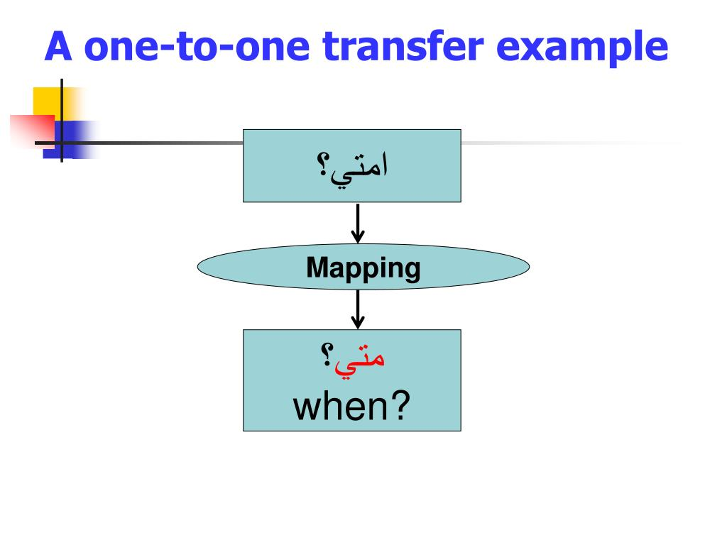 A one-to-one transfer example