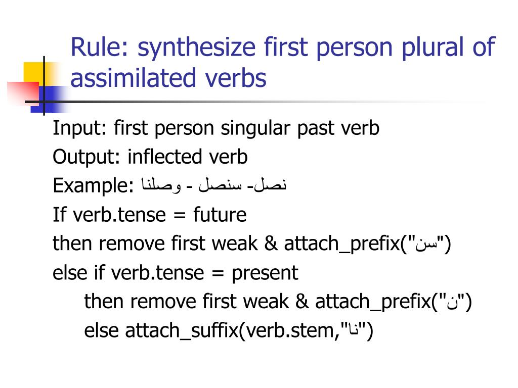 Rule: synthesize first person plural of assimilated verbs