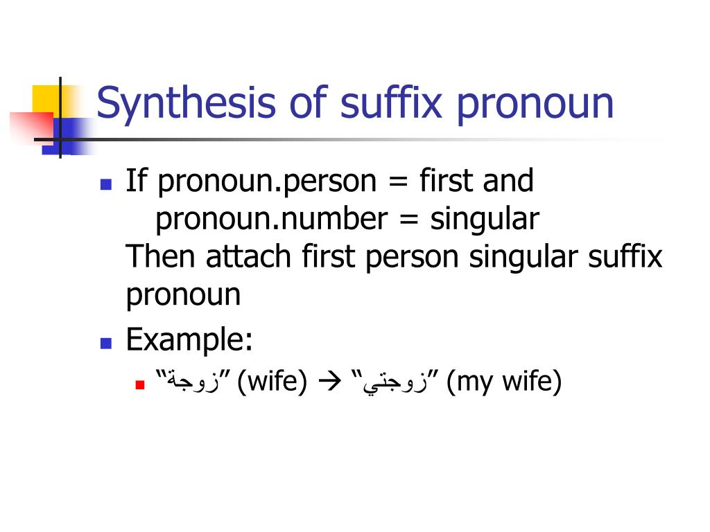 Synthesis of suffix pronoun
