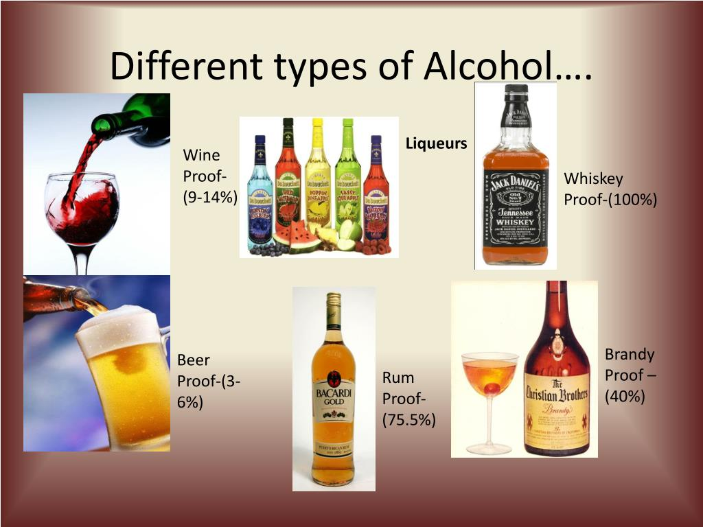 Different types of Alcohol….