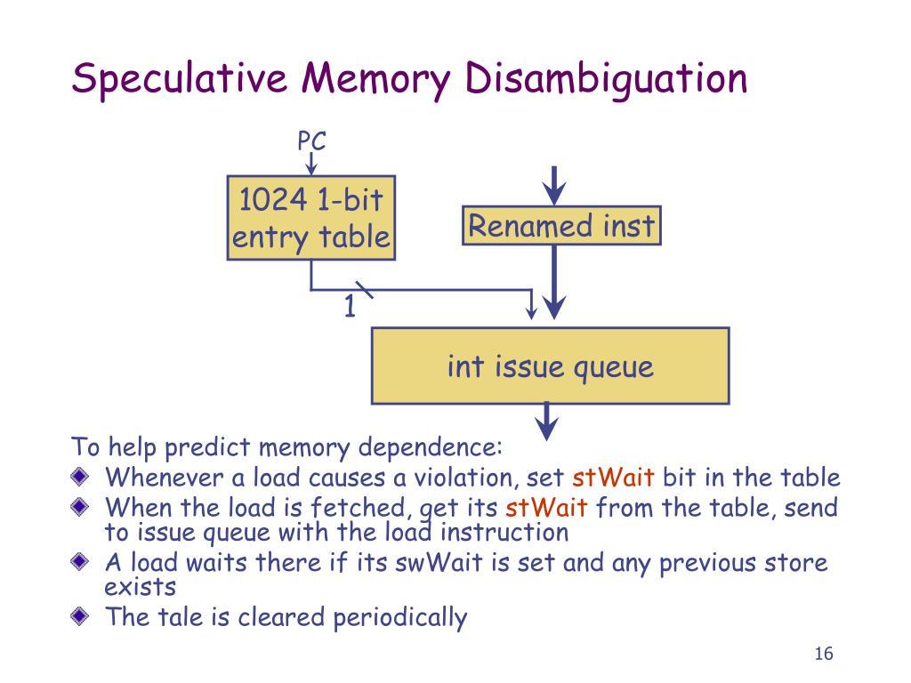 Speculative Memory Disambiguation