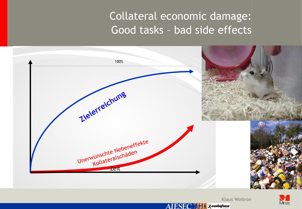 Collateral economic damage: