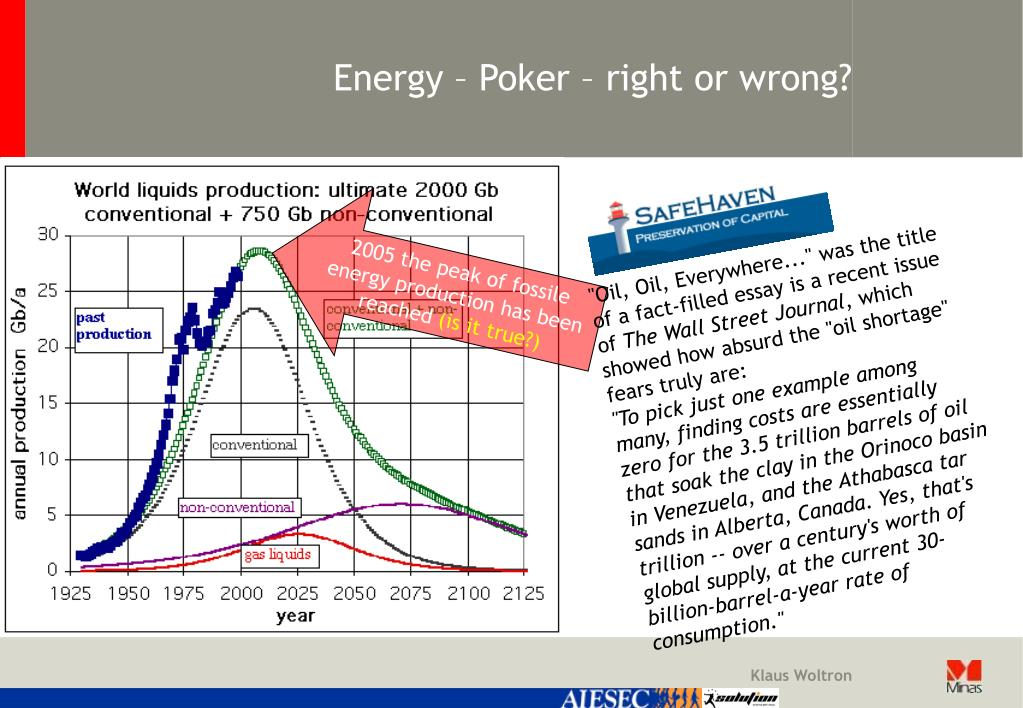 Energy – Poker – right or wrong?