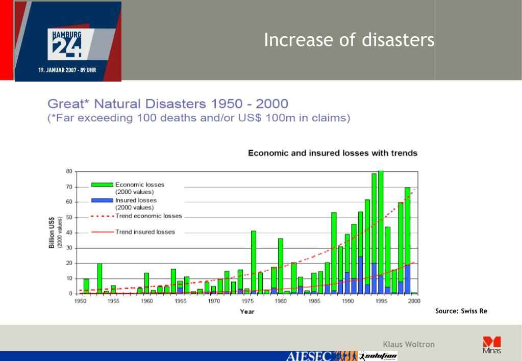 Increase of disasters