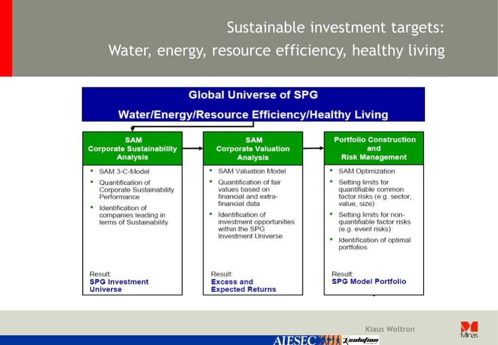 Sustainable investment targets: