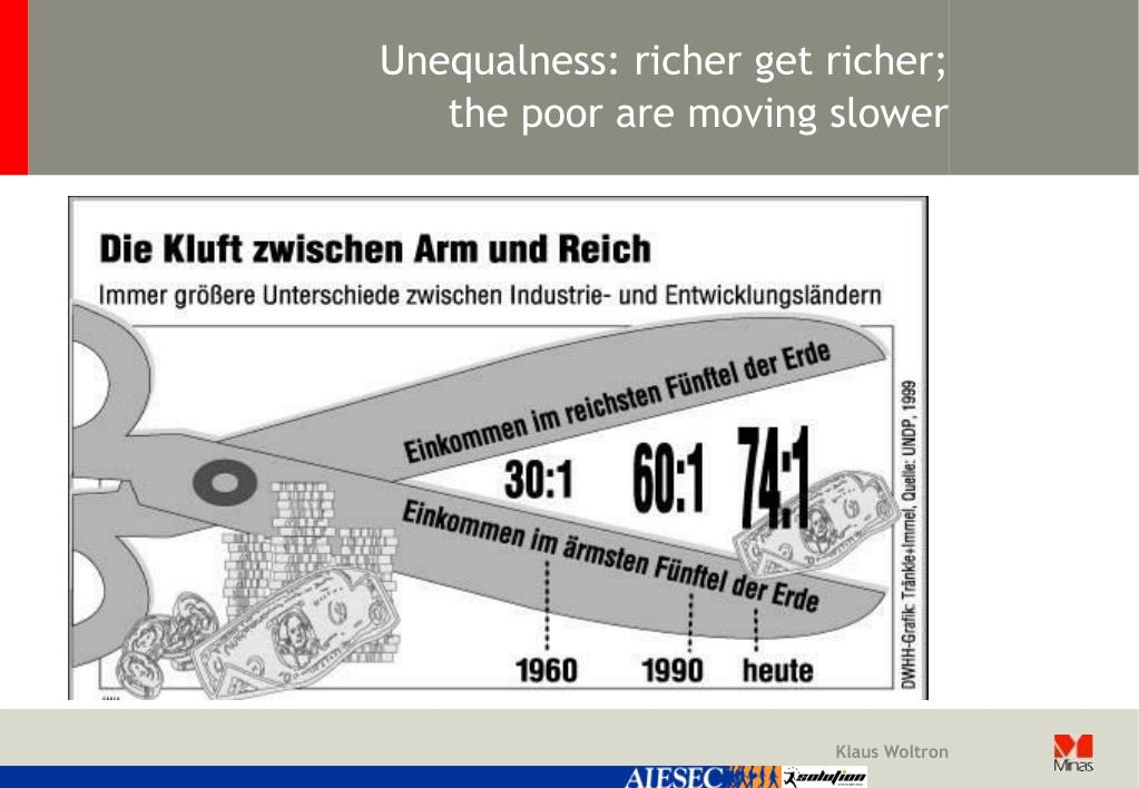 Unequalness: richer get richer;