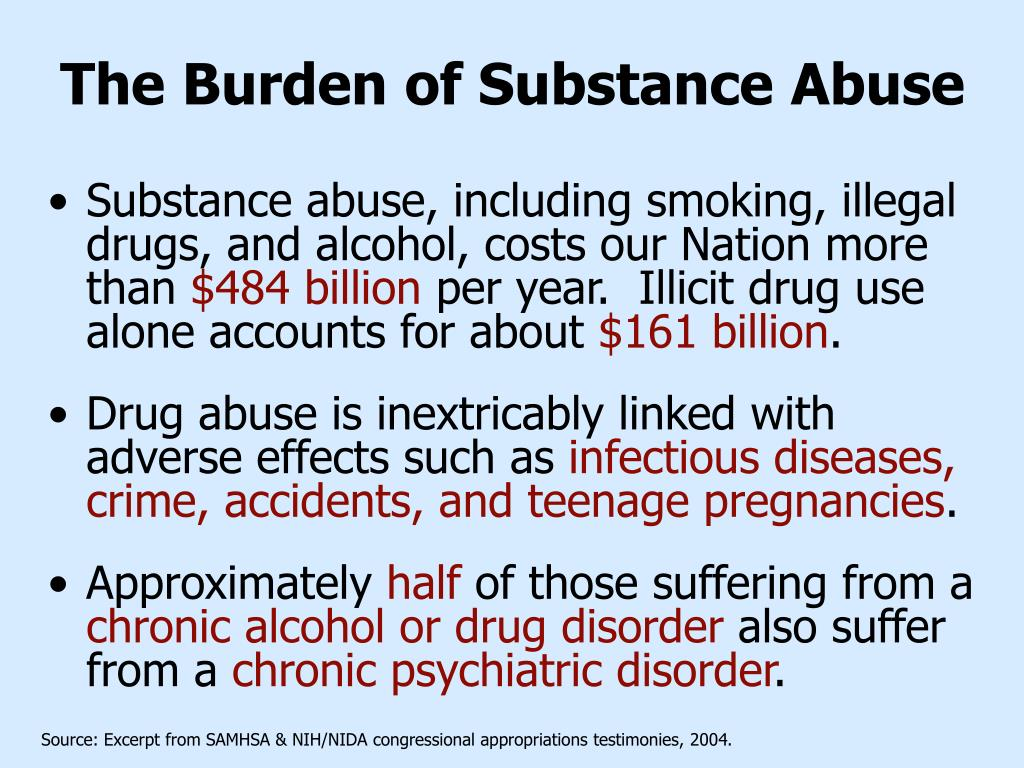 The Burden of Substance Abuse