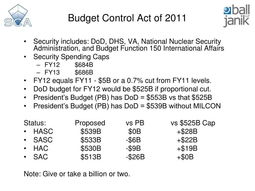 Budget Control Act of 2011