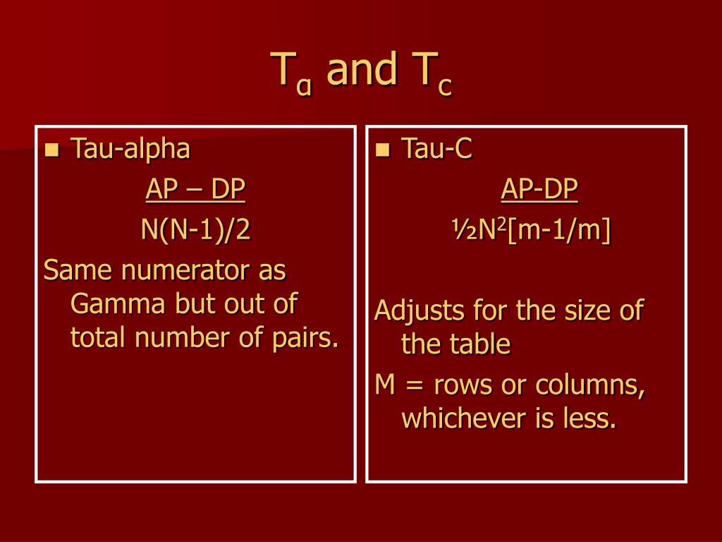 Tau-alpha