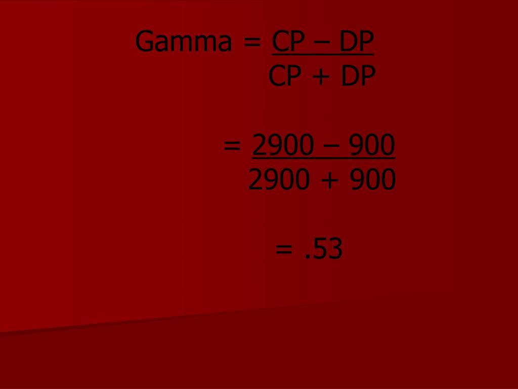 Gamma =