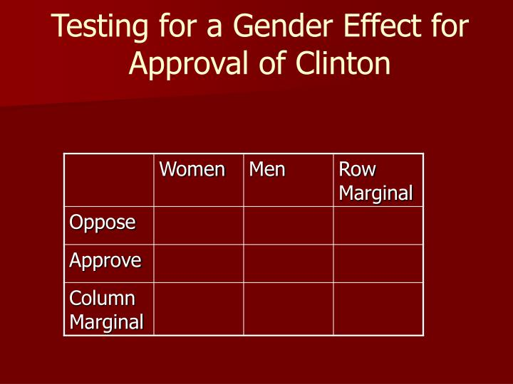 Testing for a gender effect for approval of clinton l.jpg