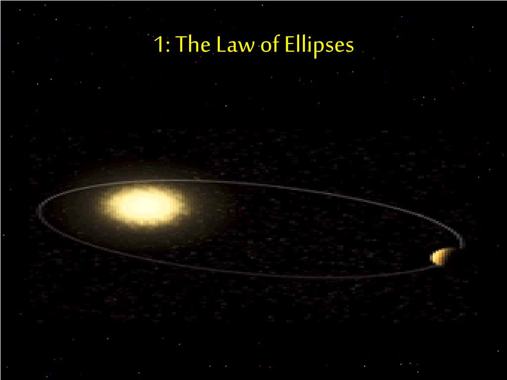 1: The Law of Ellipses