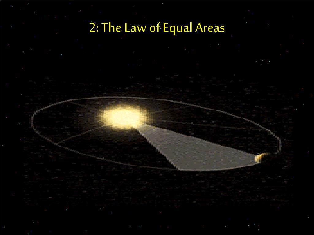 2: The Law of Equal Areas
