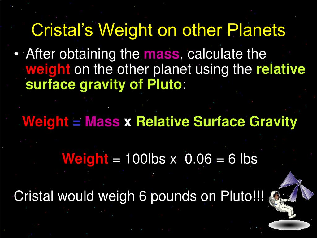 Cristal's Weight on other Planets